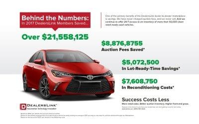 2017 DealersLink Member Savings