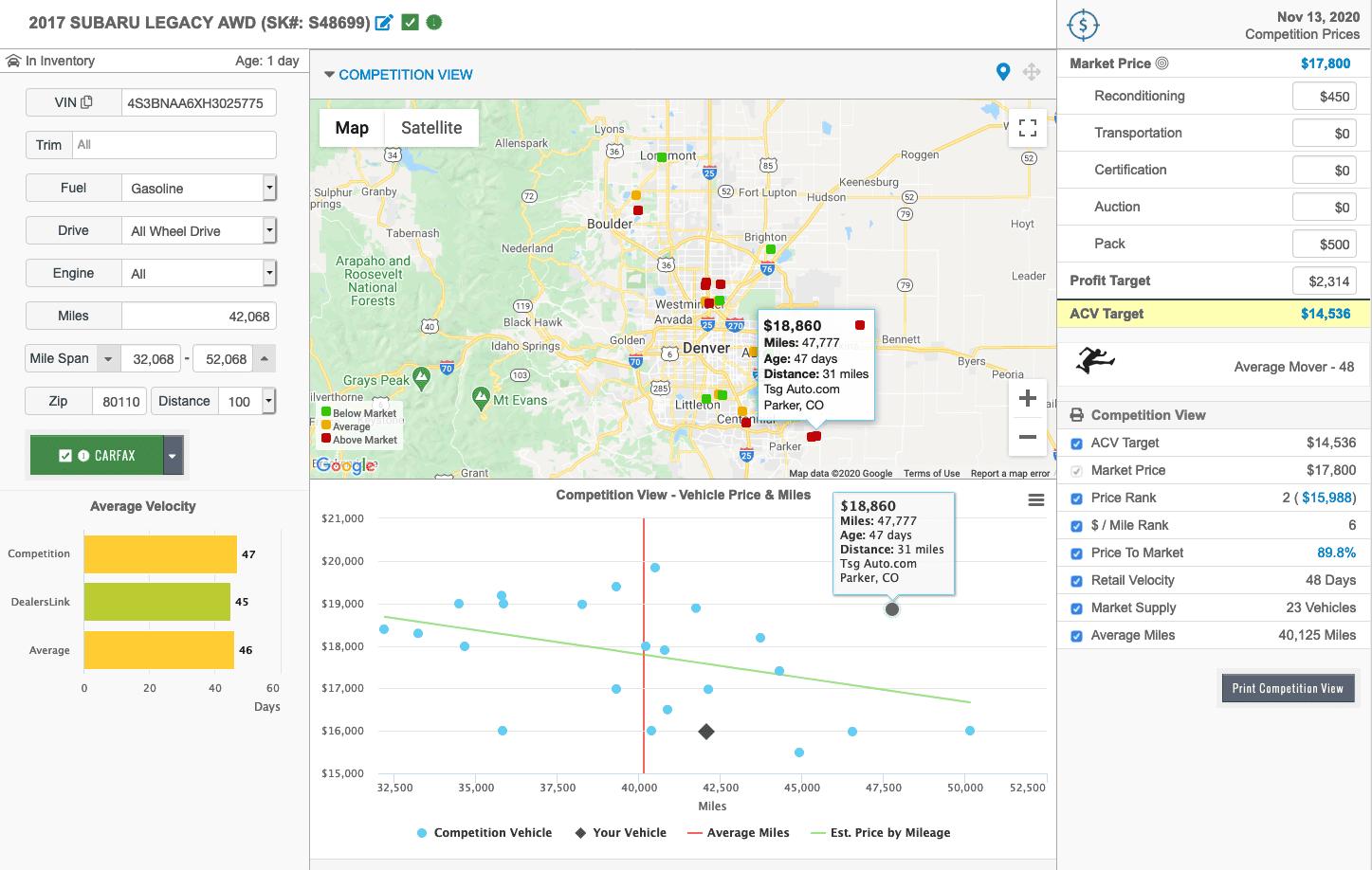Retail Vehicle Price Heat Mapping